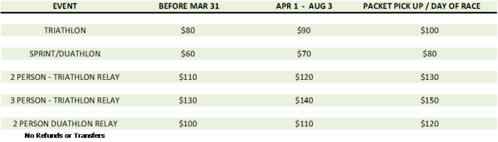 2016 Fees